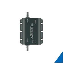 EX HD-SDI用 1Ch 重畳ユニット GSU-A1
